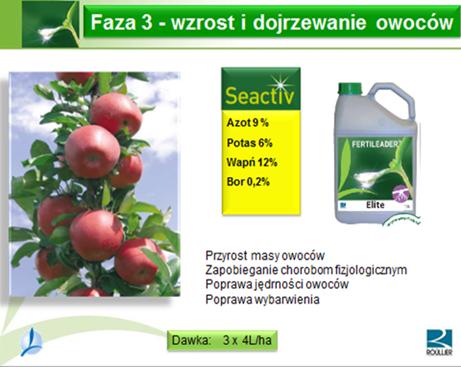nawożenie jabłoni dolistne