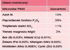 microstar pmx - specyfikacja nawozu
