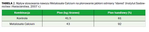 metalosate calcium tab2