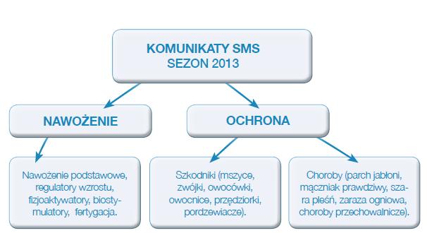 info-karta schemat 1