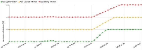 kozietuły nowe infekcje parch